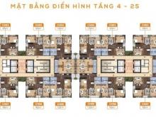 N01T1 Lạc Hồng lotus 2 mở bán 50 căn đẹp nhất cuối cùng giá bán chỉ 27 triệu/m2