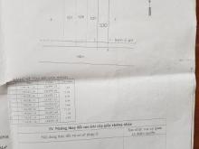 Bán đất ODT hẻm thông 8m gpxd 4 tấm- Đầu tư siêu lợi nhuận (tinchính chủ)