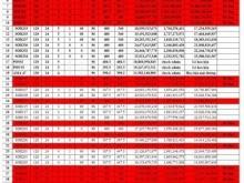SHOPHOUSE ĐỊA TRUNG HẢI   GIÁ GỐC + CK 16,5% TỪ SUNGROUP. HOTLINE: 0986968027 MR THÔNG
