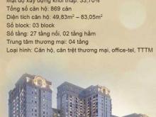 Cần Bán Hàng hiếm ShopHouse Dự án SaiGon Mia Trung Sơn