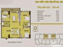 Miss Linh ĐT:0986.700.652 bán chung cư C37 mặt đường Tố Hữu, DT 120m2, căn góc 3PN, 2WC tuyệt đẹp