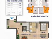 Bán lỗ căn hộ CT1 Nam Xala 84m Sđcc 1,09 Tỷ ( có gia lộc )
