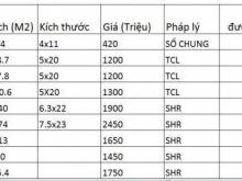 Đất Phú đông, đại phước, Nhơn trạch, Đồng nai giá từ 420 triệu nền. Liên hê: 0776778128