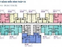 Căn 74m2 duy nhất chỉ 1,5 tỷ cao cấp cạnh AEON Mall Hà Đông. Đóng tiền 30%