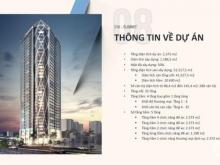 MỞ BÁN CHUNG CƯ SUMMIT BUILDING - 216 TRẦN DUY HƯNG- GIÁ CHỈ 45TR/M2*