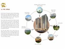 Mở bán chung cư cao cấp Bồ Đề - Long Biên - Phòng bán hàng CĐT 0989323048