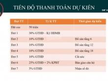 TSG Lotus Sài Đồng,căn hộ Smarthome giá chỉ 2,1tỷ/2PN 86m2,CK 3%