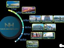NHƠN HỘI NEW CITY - Phân khu 2 ( Giữ chỗ có hoàn tiền chỉ 50tr/nền )