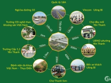 Uông Bí Newcity - Đất nền cạnh VinCom Uông Bí