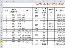 Bán đất nền dự án mới xã lộ 25, huyện Thống Nhất, Đồng Nai