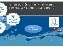 Bất Động Sản Nghỉ Dưỡng Siêu Lợi Nhuận- Tại Bãi Dài Cam Ranh Chỉ Từ 405 Triệu