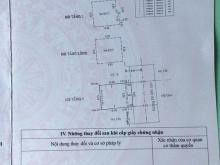 Bán nhà mặt tiền Đô Đốc Lộc dt 6 x 8m đúc 2 tấm quận Tân Phú