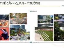 Bán căn hộ LA COSMO Q.Tân Bình ngay Sân Bay TSN - Nhận Booking 150 căn cuối cùng