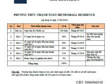 Bán gấp lô đất 2MT KDC 38ha có sổ đỏ  KV Tham Lương - MT 20m-16m, 0966966548