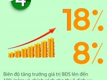Cơ Hội Vàng Sở Hữu Biệt Thự Eco Bangkok Villas Bình Châu - Lợi Nhuận Cao 26% Năm