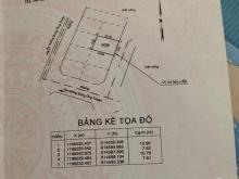 Bán Lô Đất Ngộp Quận 9, Sát Bên Kcn Cao Samsung